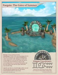 Gates of Summer: Symbols